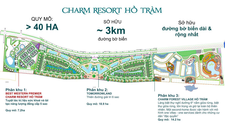 Vị trí phân khu đang mở bán tại dự án Best Western Premier Charm Resort Ho Tram